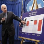 Governor Pitches $122.5B California Budget, Warns Of Deficit